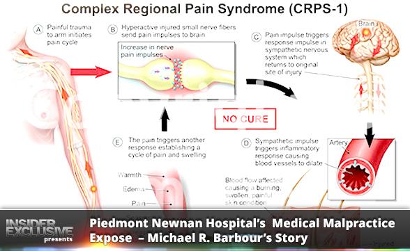 Piedmont Newnan Hospital's Medical Malpractice Expose