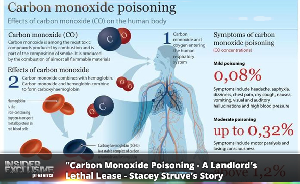 Carbon Monoxide Poisoning - A Landlord's Lethal Lease - Stacey Struve's Story